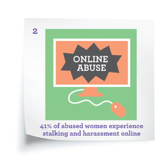 16 Days Campaign Blog | Women's Aid - Domestic violence service in